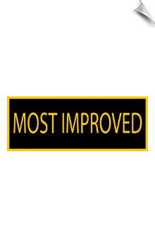 Most Improved Patch - 5 Pack